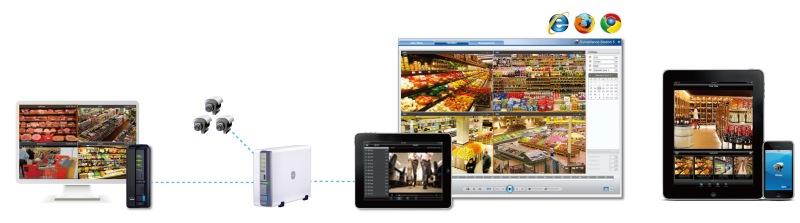Podpora IP kamer
